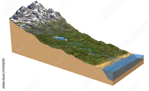 poster of 3d model terrain water cycle
