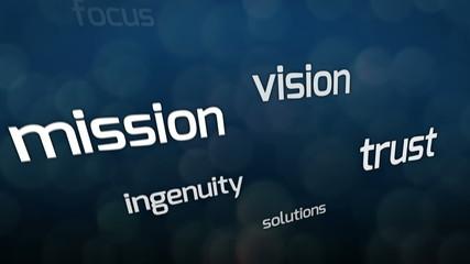 Motivation Keywords