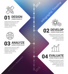 Timeline infographic and report template