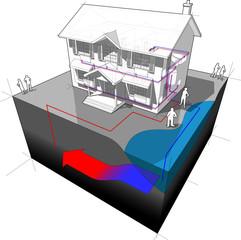 groundwater heat pump diagram