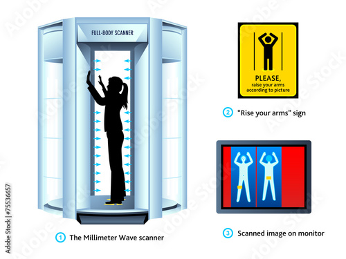 Airport full-body scanner sign and monitor view - 75536657