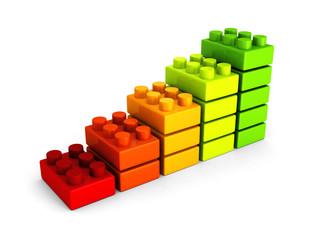 business success bar chart from building blocks