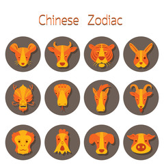 Icons Set : Chinese Zodiac