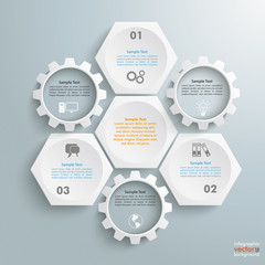3 White Hexagons 3 Gears Cylce