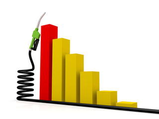 Concept of Petrol price increases