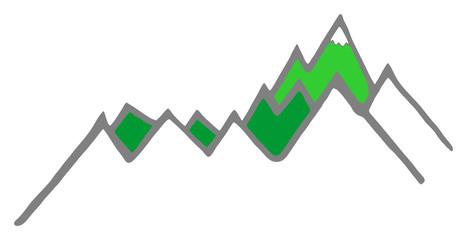 grüne Almwiesen - Bergpanorama