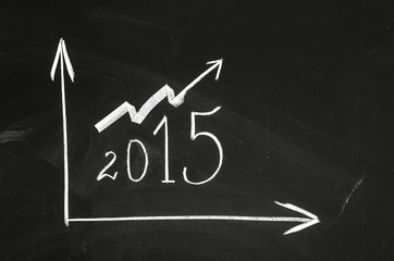 Optimistic 2015 year graph