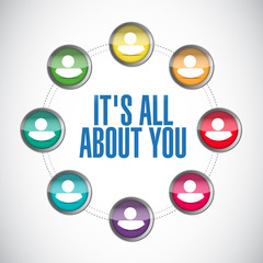 its all about you. people network.