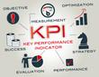 Key Performance Indicator