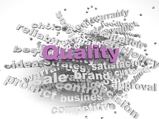 3d imagen Quality concept word cloud background