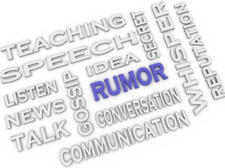 3d image Rumor issues concept word cloud background