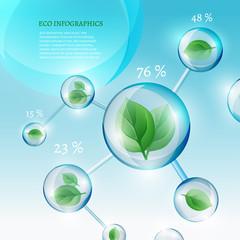 06 Infographics Bio Bubble