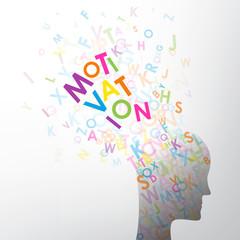 MOTIVATION (determination ideas success intelligence attitude)