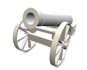 Kanon - perspectief van boven