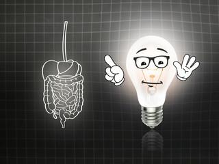stomach intestinal digestive pain blackboard