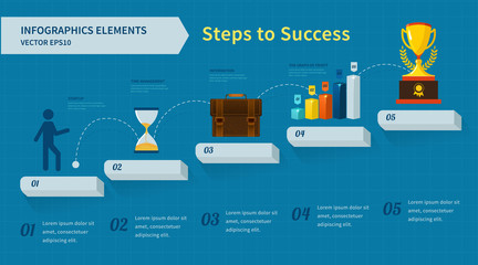 Step by step infographics.