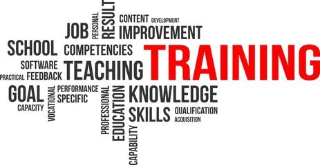 word cloud - training