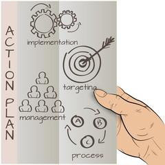 plan as concept
