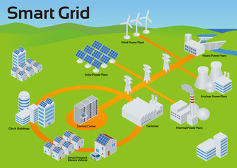 Smart Grid image, vector