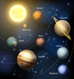Fototapety Planets in the solar system
