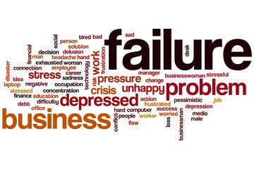 Failure word cloud