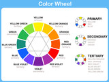 Color Wheel Worksheet - Red Blue Yellow color : for kids - 75746063