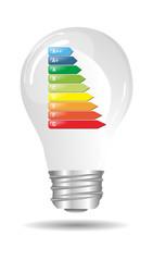 Glühlampe Energieklassen isoliert