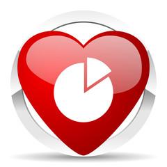chart valentine icon