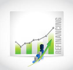 refinancing business graph illustration