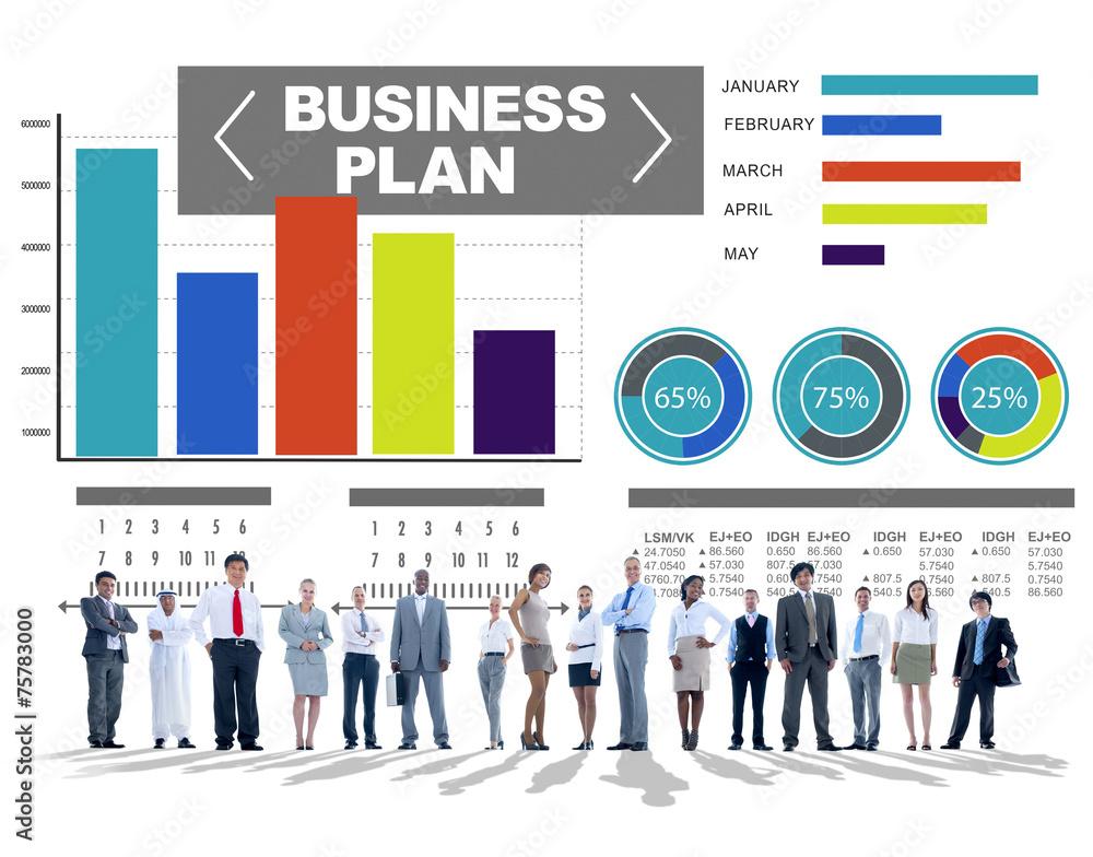 Business Plans Uk