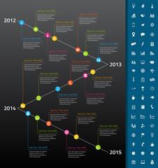 Timeline with rainbow milestones and icons on dark background