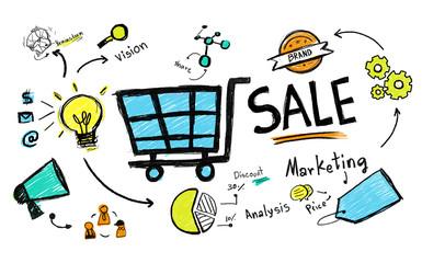 Sales Finance Revenue Income Payment Concept