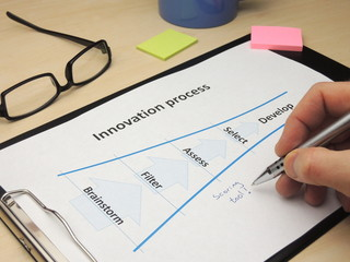 Updating the innovation process