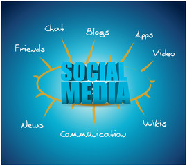 social media model diagram illustration