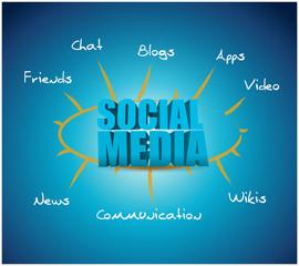 social media model diagram illustration