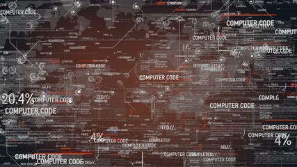 Scheme and computer codes programming background