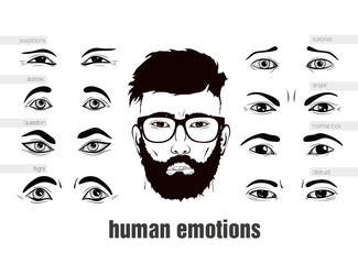 description of human emotions eyes