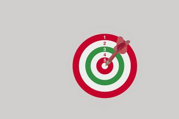 Target centered