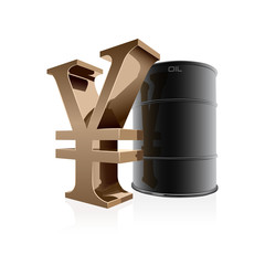 Oil barrel and yuan sign