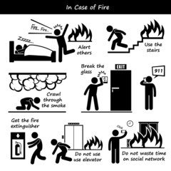 In Case of Fire Emergency Action Plan