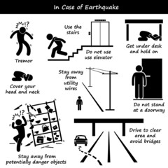 In Case of Earthquake Emergency Action Plan