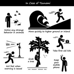 In Case of Tsunami Emergency Plan