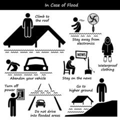 In Case of Flood Emergency Action Plan