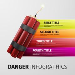 danger infographics