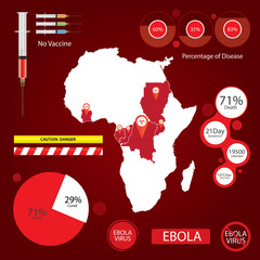 Infographics ebola virus. Africa map and Information