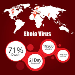 Infographics ebola virus.World map and Information
