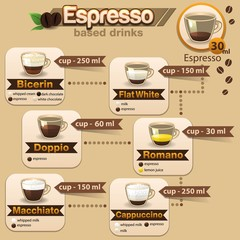 Espresso set2