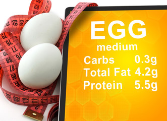 Tablet with Calories In egg. nutrition facts