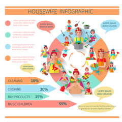 Housewife Infographics Set
