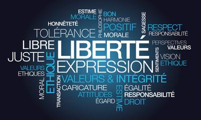 Liberté d'expression presse nuage de mots texte